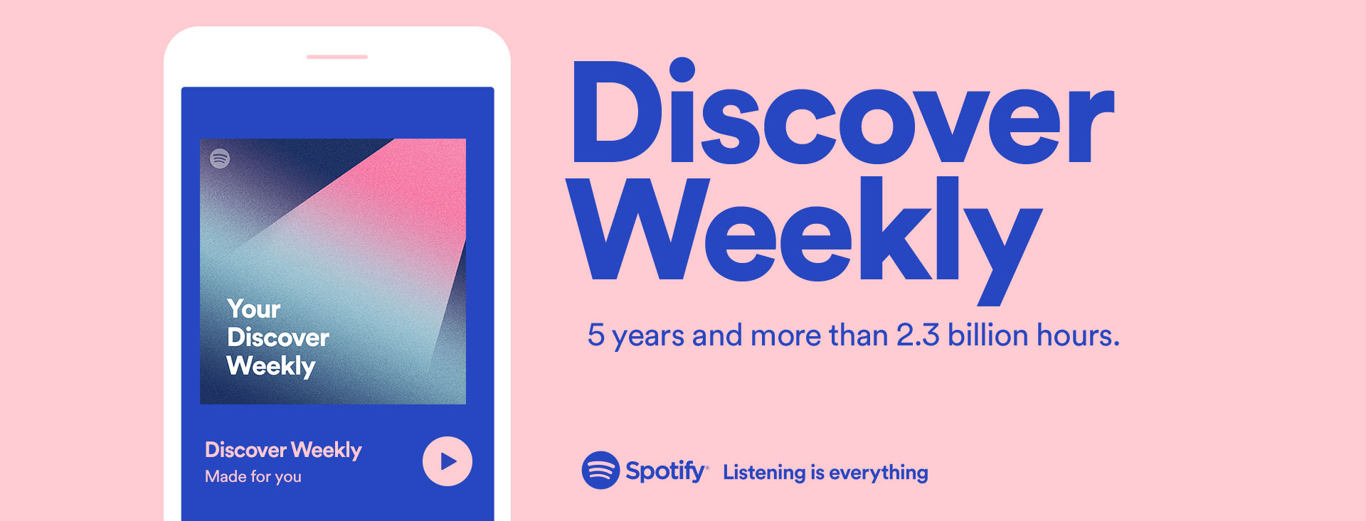 How to get on discover weekly